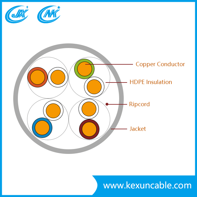 UTP-CAT5E-electrical cable